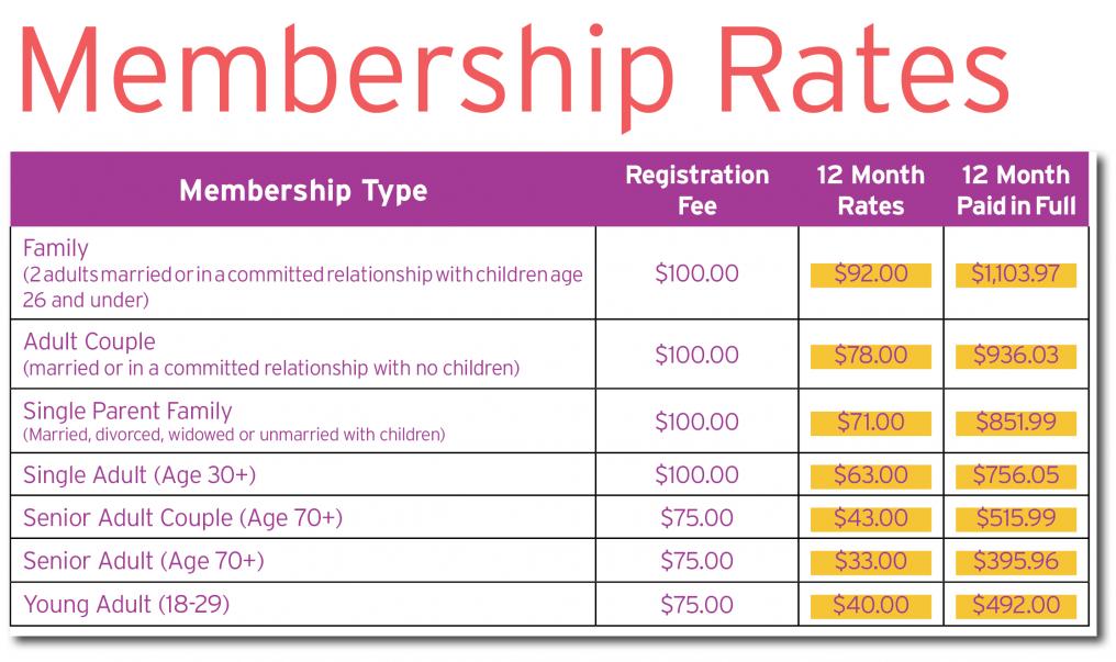 2018 Member Rates Block1.png