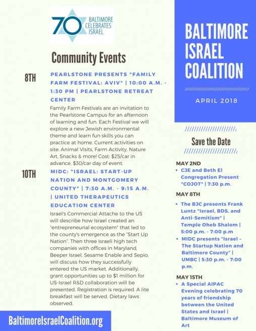 Monthly Newsletter  Baltimore Israel Coalition