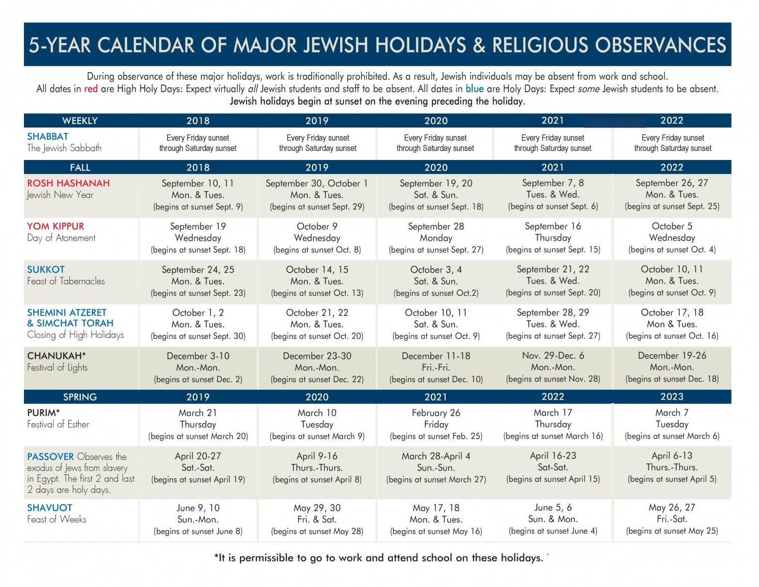 5 Year Jewish Holiday Calendar Jewish Federation Of Pinellas And