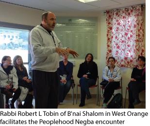 Rabbi Robert L. Tobin